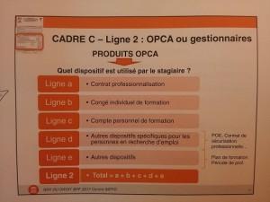 cadreC_BPF