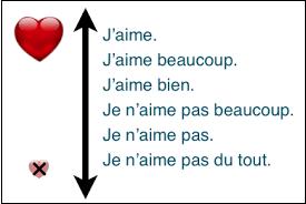 echelle_sondageCE_aime_aimepas