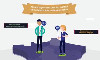 certification des mandatés_video