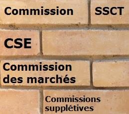 Obligatoires ou facultatives, quelles sont les commissions du CSE ?