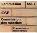 commission CSE obligatoire facultative
